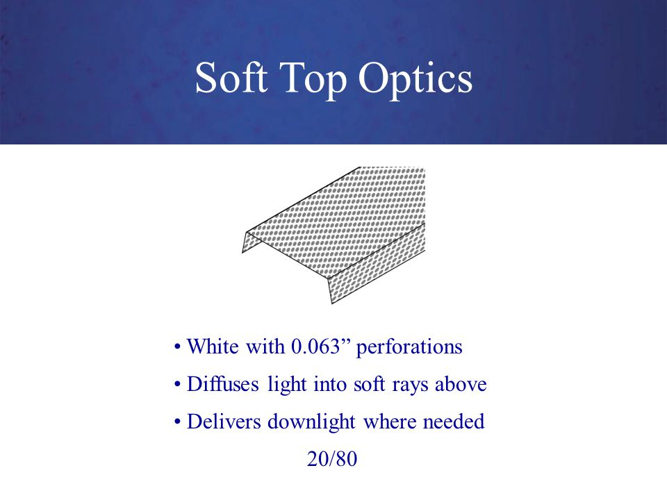 Soft Top Optics White with 0.063 perforations Diffuses light into soft rays above Delivers downlight where needed 20/80