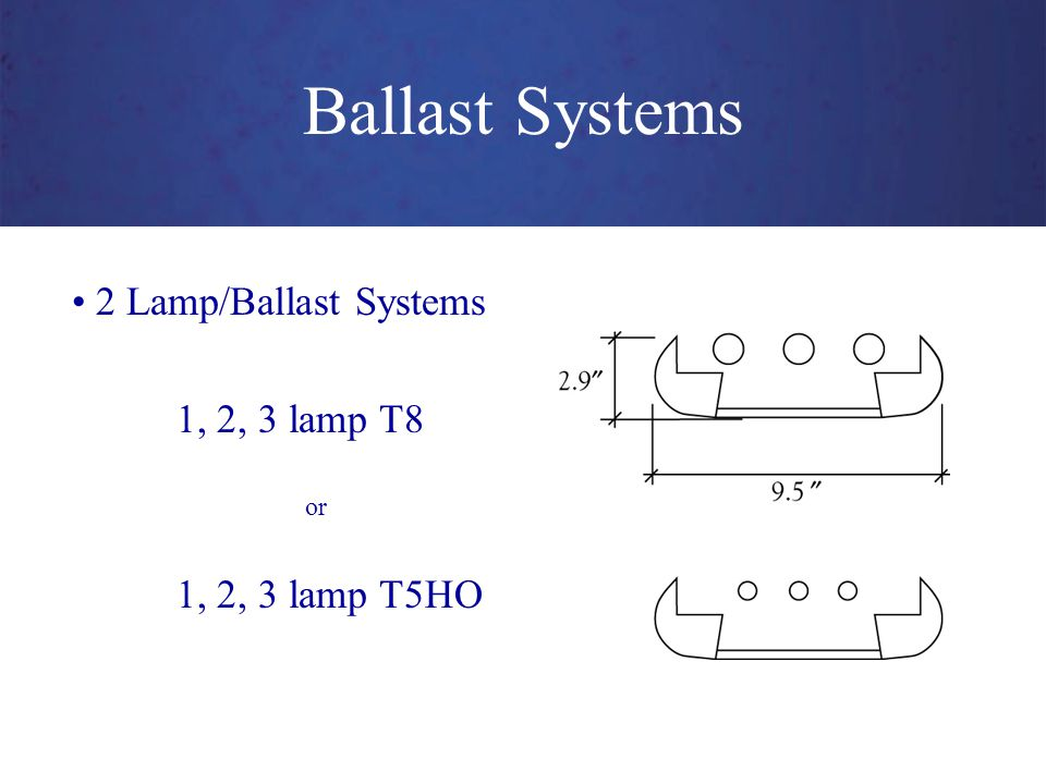 2 Lamp/Ballast Systems 1, 2, 3 lamp T8 1, 2, 3 lamp T5HO Ballast Systems or