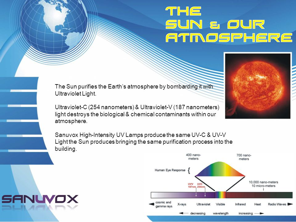 The Sun purifies the Earths atmosphere by bombarding it with Ultraviolet Light.