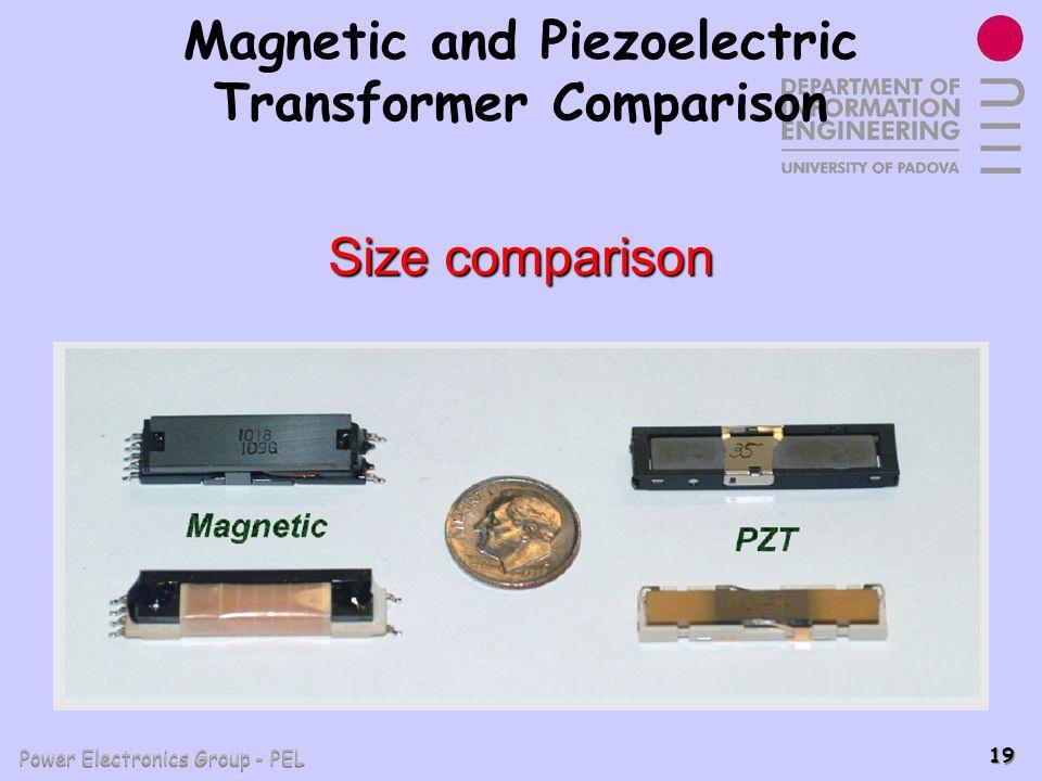 Power Electronics Group - PEL 19 Magnetic and Piezoelectric Transformer Comparison Size comparison