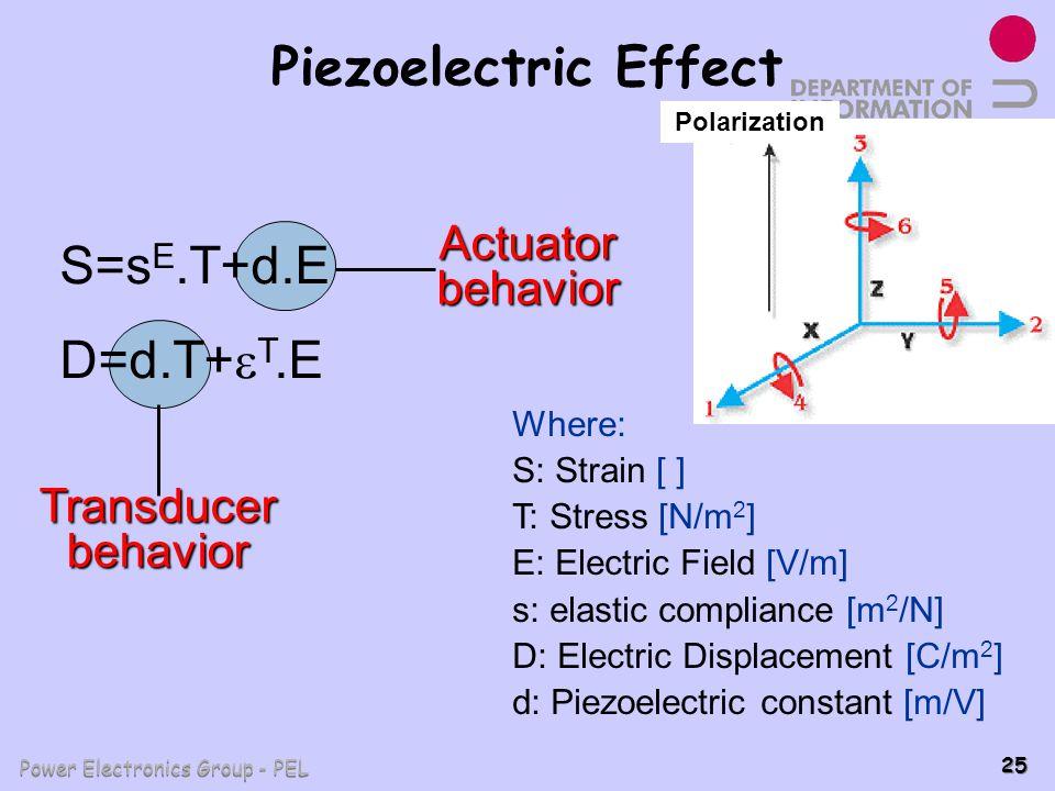 Power Electronics Group - PEL 25 Actuator behavior Transducer behavior S=s E.T+d.E D=d.T+ T.E Where: S: Strain [ ] T: Stress [N/m 2 ] E: Electric Fiel
