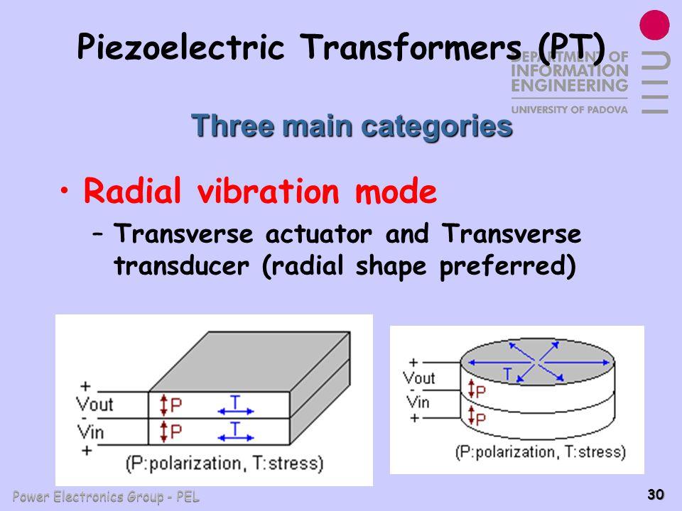 Power Electronics Group - PEL 30 Piezoelectric Transformers (PT) Radial vibration mode –Transverse actuator and Transverse transducer (radial shape pr