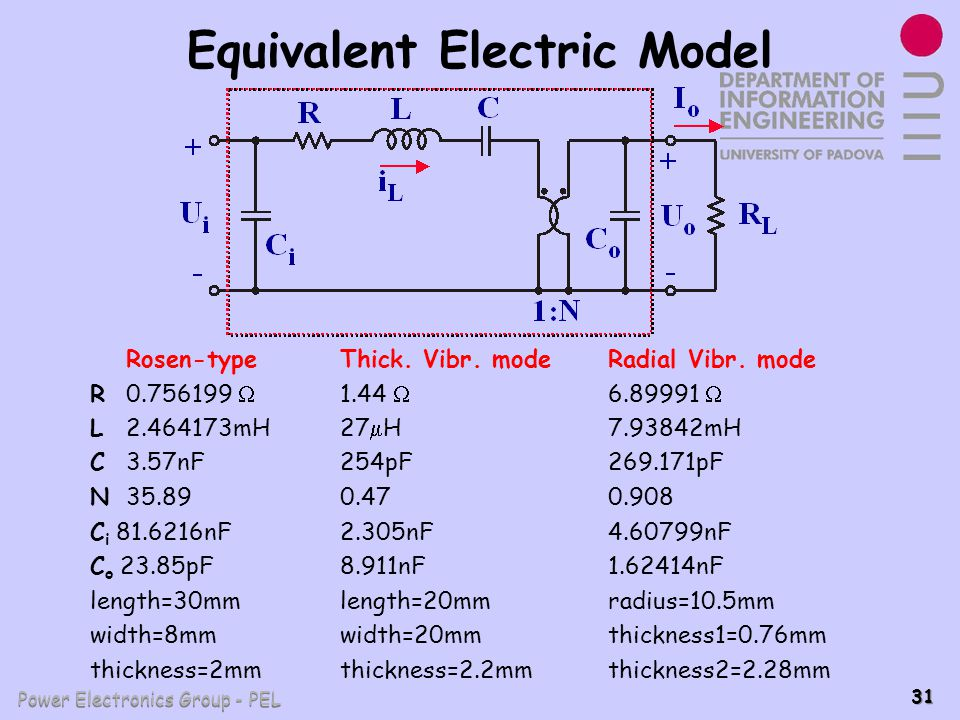 Power Electronics Group - PEL 31 Equivalent Electric Model Rosen-typeThick. Vibr. modeRadial Vibr. mode R 0.756199 1.44 6.89991 L 2.464173mH27 H7.9384