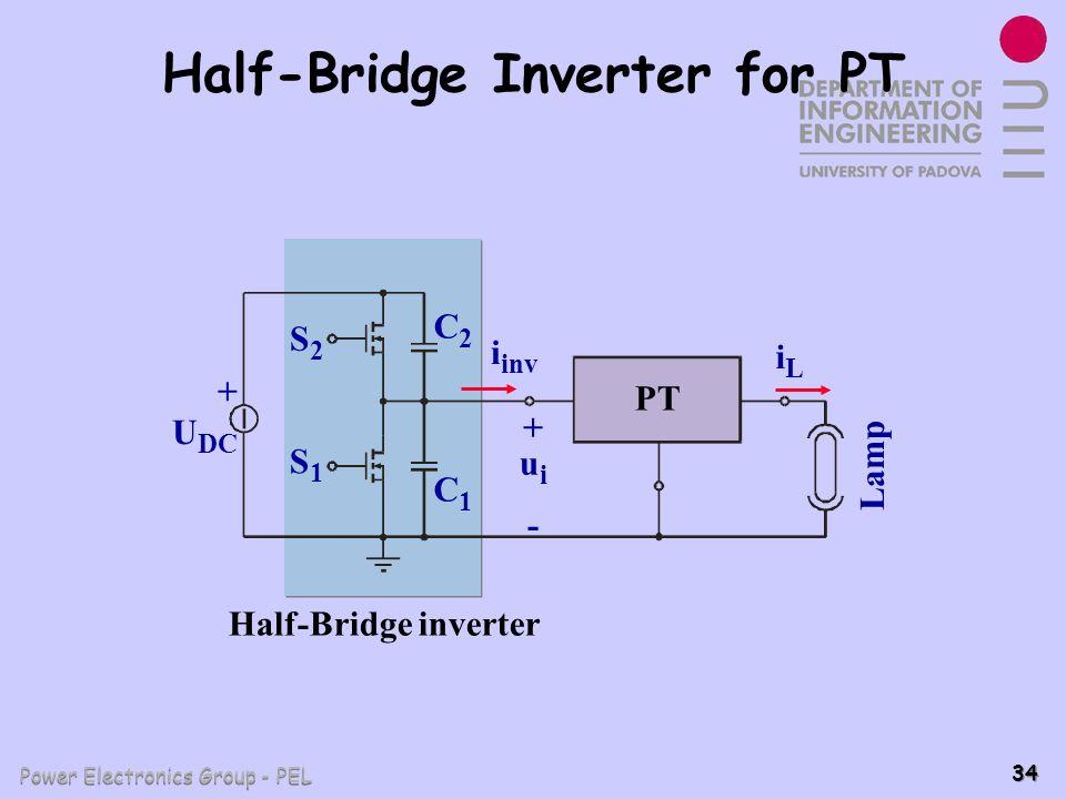 Power Electronics Group - PEL 34 Half-Bridge Inverter for PT Lamp PT + U DC i inv C1C1 S1S1 S2S2 C2C2 iLiL Half-Bridge inverter uiui + -