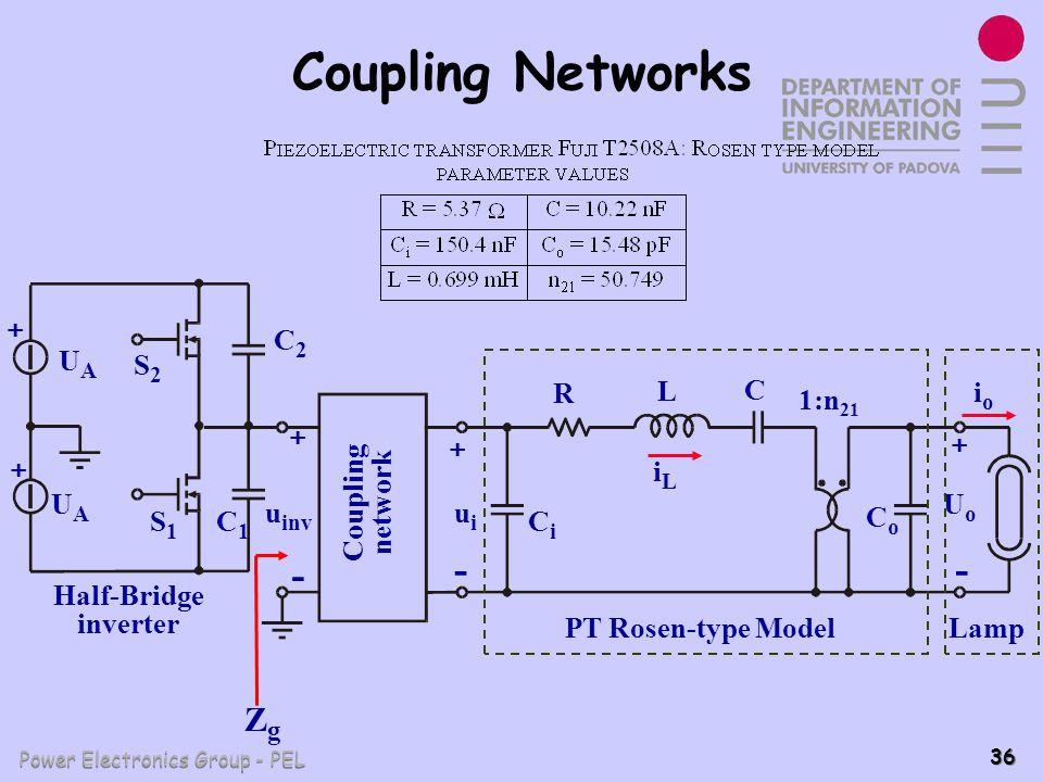 Power Electronics Group - PEL 36 Coupling Networks PT Rosen-type Model L C + uiui UoUo + - iLiL R CoCo CiCi - UAUA + + UAUA ioio S1S1 S2S2 C1C1 C2C2 L