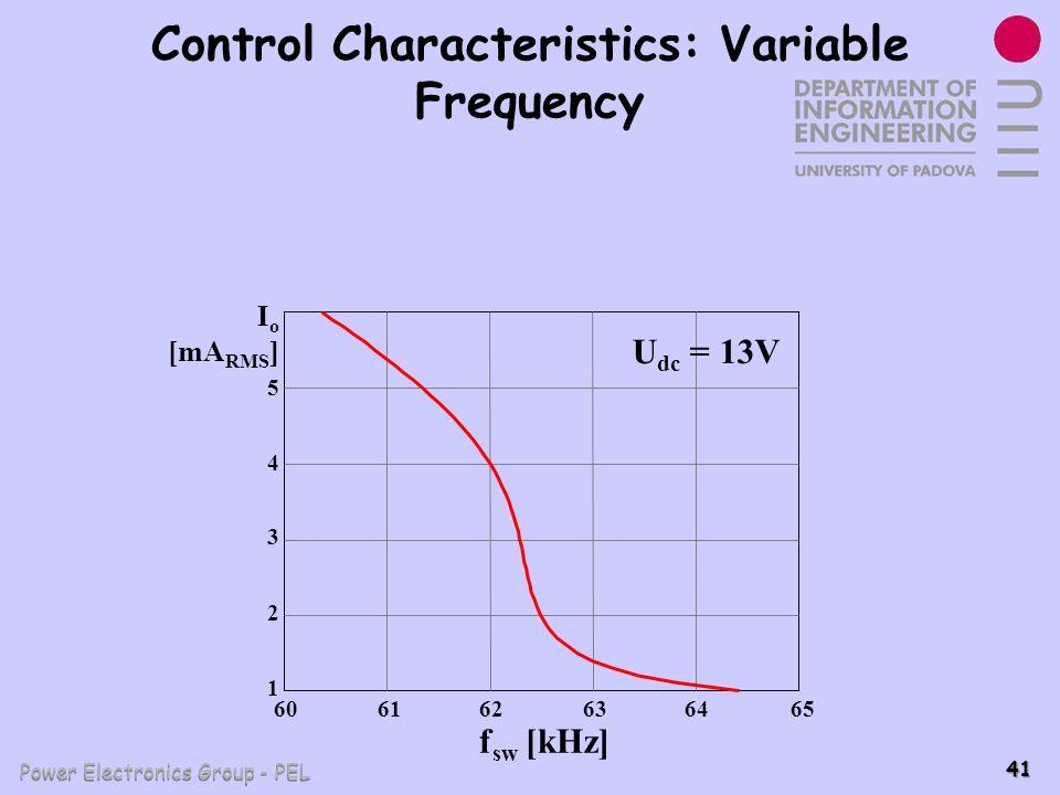 Power Electronics Group - PEL 41 Control Characteristics: Variable Frequency 1 4 3 5 I o [mA RMS ] 2 6061626365 f sw [kHz] 64 U dc = 13V