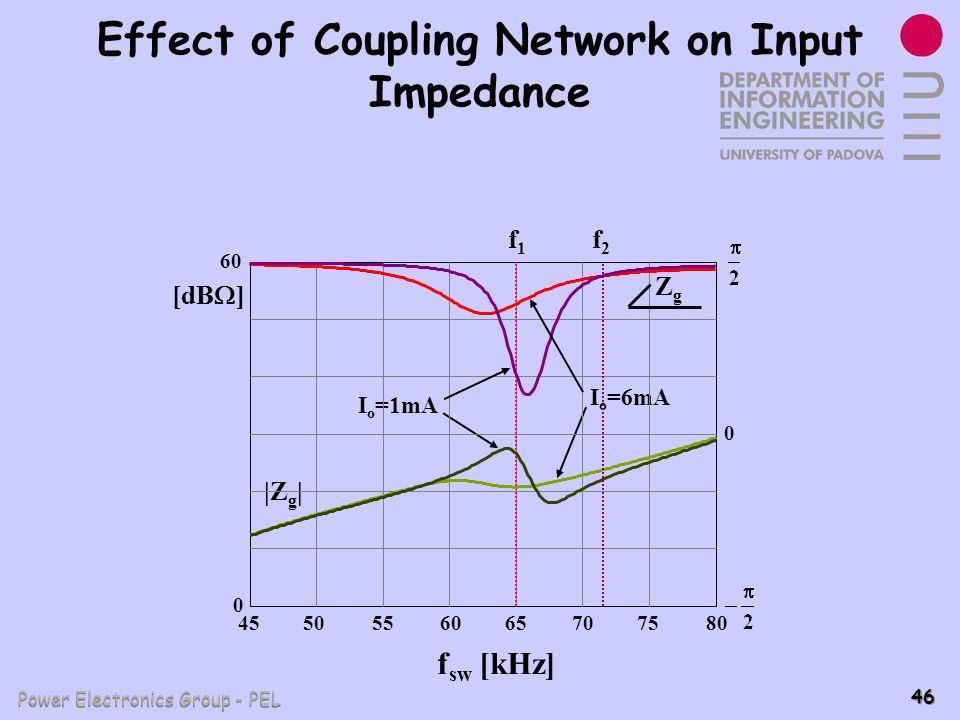 Power Electronics Group - PEL 46 Effect of Coupling Network on Input Impedance f1f1 60 [dB ] |Z g | 0 4550556065707580 f sw [kHz] f2f2 I o =1mA I o =6