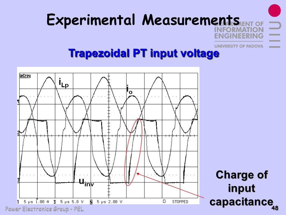 Power Electronics Group - PEL 48 Experimental Measurements Trapezoidal PT input voltage Charge of input capacitance