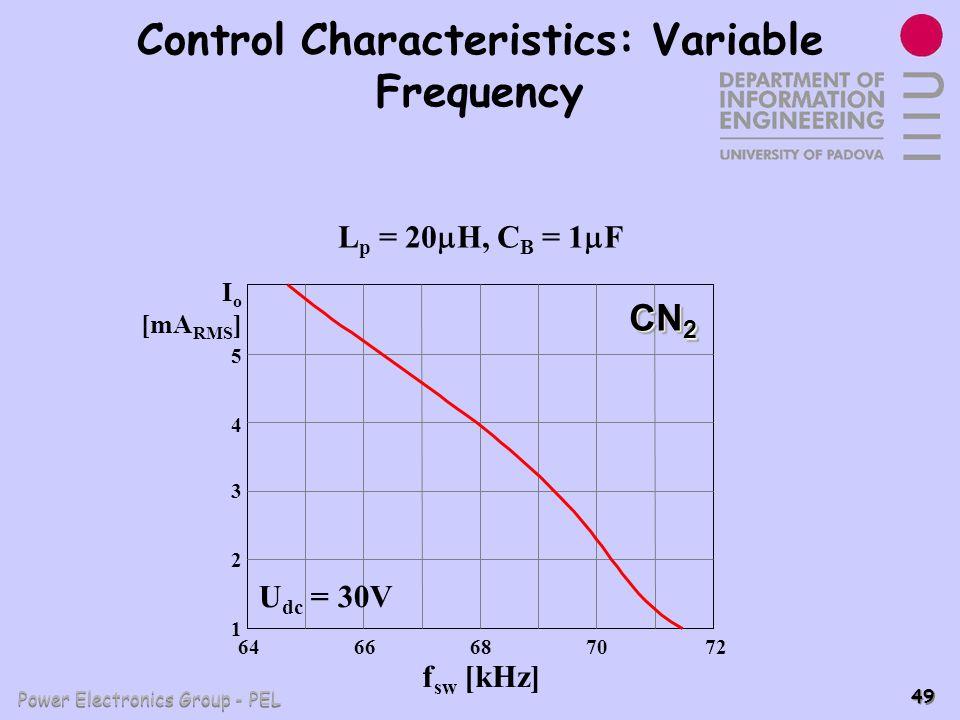 Power Electronics Group - PEL 49 Control Characteristics: Variable Frequency 1 4 3 5 I o [mA RMS ] 2 6466687072 f sw [kHz] L p = 20 H, C B = 1 F U dc