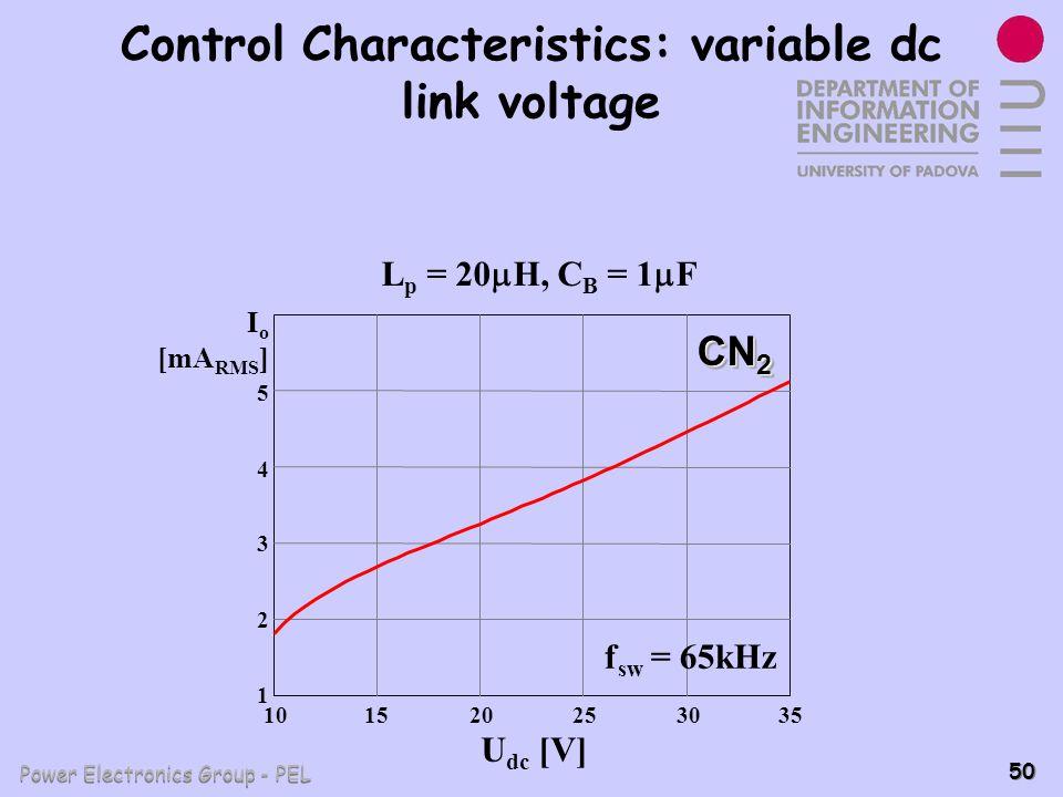 Power Electronics Group - PEL 50 Control Characteristics: variable dc link voltage 1 4 3 5 I o [mA RMS ] L p = 20 H, C B = 1 F 2 1015202530 U dc [V] 3