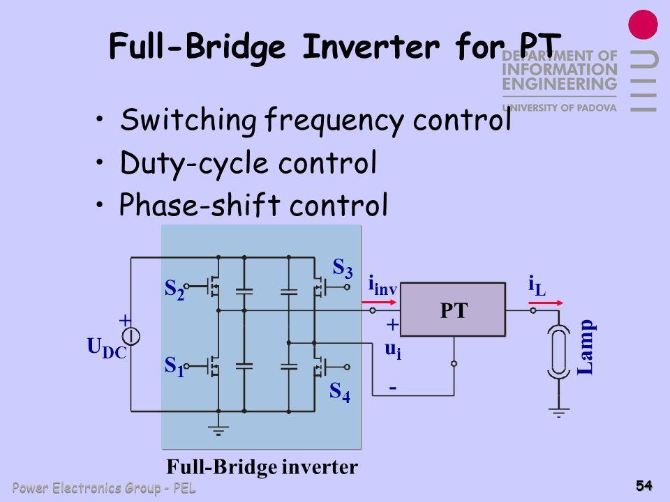 Power Electronics Group - PEL 54 Full-Bridge Inverter for PT Lamp PT + i inv S1S1 S2S2 iLiL S3S3 S4S4 Full-Bridge inverter U DC uiui + - Switching fre