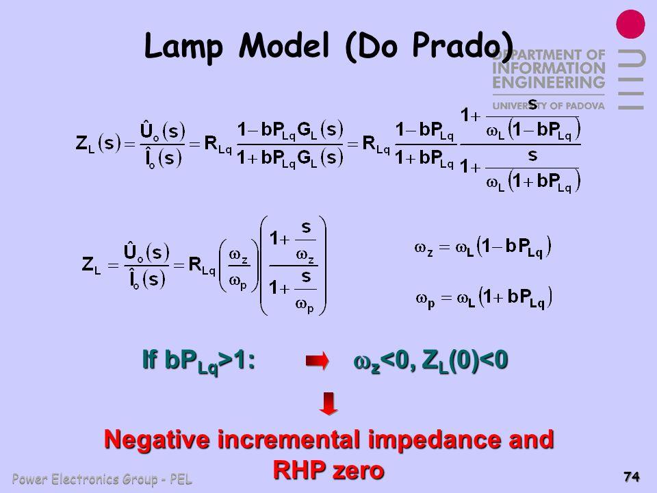 Power Electronics Group - PEL 74 Lamp Model (Do Prado) If bP Lq >1: z <0, Z L (0)<0 z <0, Z L (0)<0 Negative incremental impedance and RHP zero