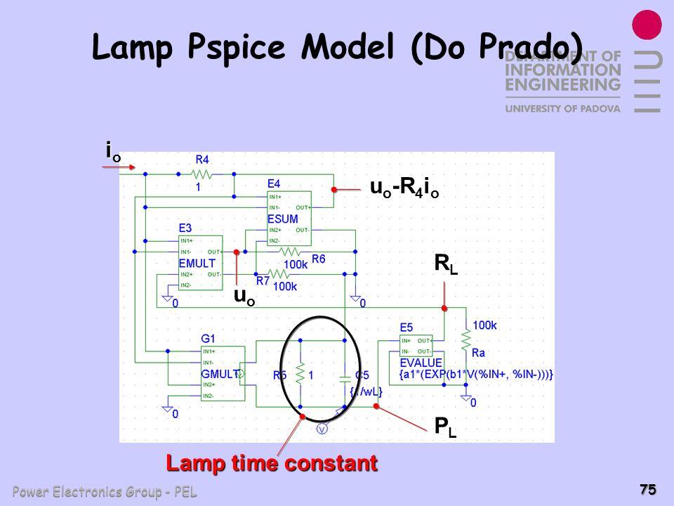 Power Electronics Group - PEL 75 Lamp Pspice Model (Do Prado) PLPLPLPL RLRLRLRL uouououo u o -R 4 i o ioioioio Lamp time constant