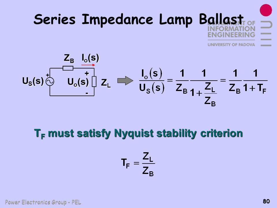 Power Electronics Group - PEL 80 Series Impedance Lamp Ballast + U S (s) ZBZBZBZB ZLZLZLZL - U o (s) I o (s) T F must satisfy Nyquist stability criter