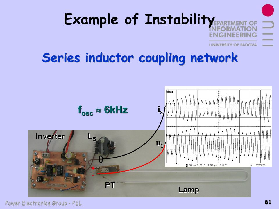 Power Electronics Group - PEL 81 Example of Instability Series inductor coupling network LSLS LSLS Inverter PT Lamp uiui uiui isis isis + - f osc 6kHz