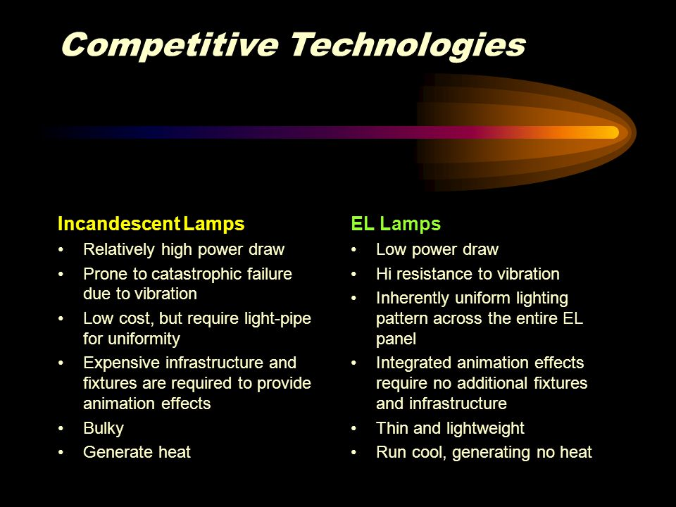 Competitive Technologies Incandescent Lamps Relatively high power draw Prone to catastrophic failure due to vibration Low cost, but require light-pipe