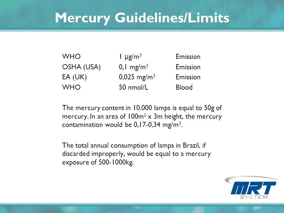 Mercury Guidelines/Limits WHO1 μ g/m 3 Emission OSHA (USA)0,1 mg/m 3 Emission EA (UK)0,025 mg/m 3 Emission WHO50 nmol/LBlood The mercury content in 10