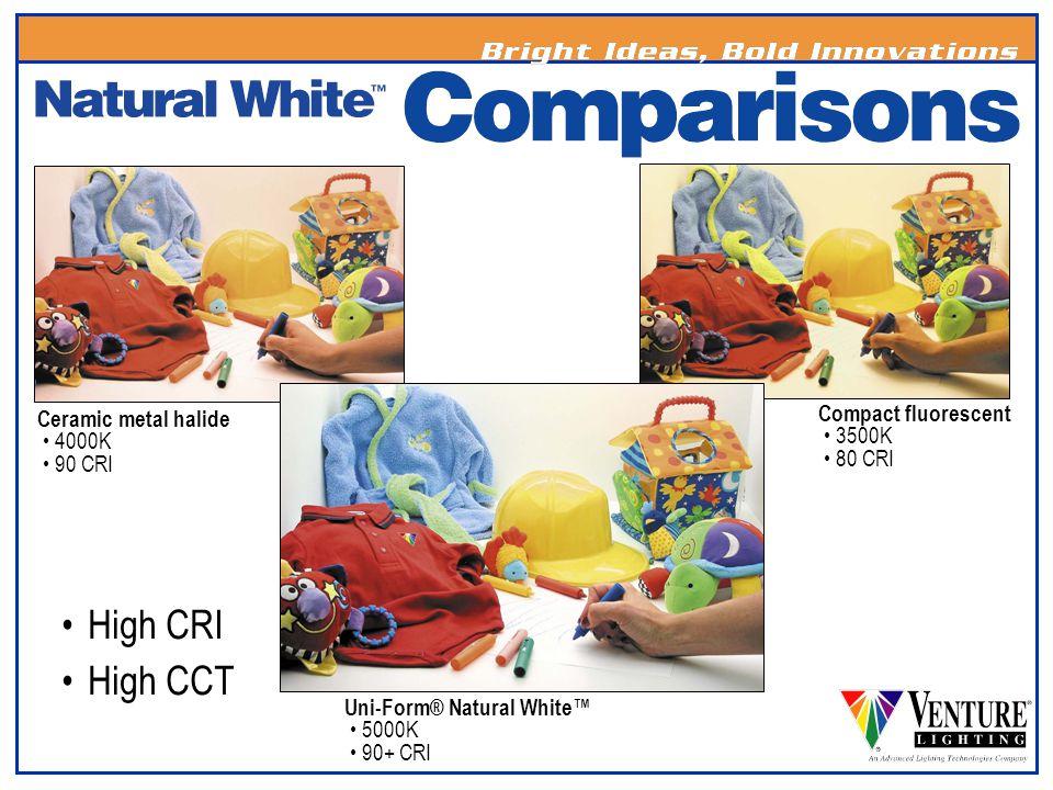 Ceramic metal halide 4000K 90 CRI Uni-Form® Natural White 5000K 90+ CRI Compact fluorescent 3500K 80 CRI High CRI High CCT