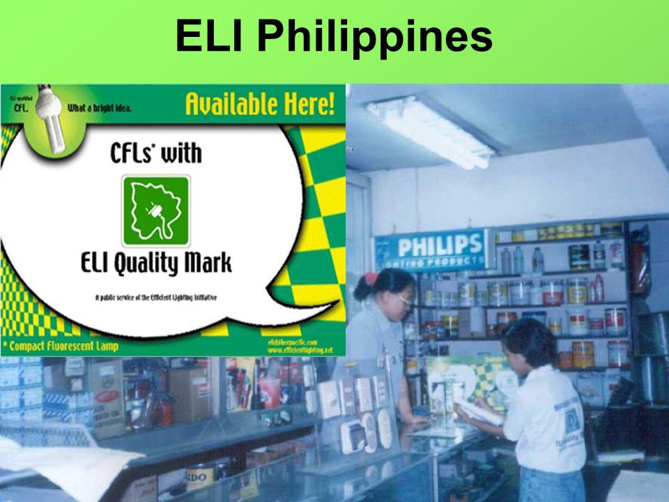 ELI Philippines