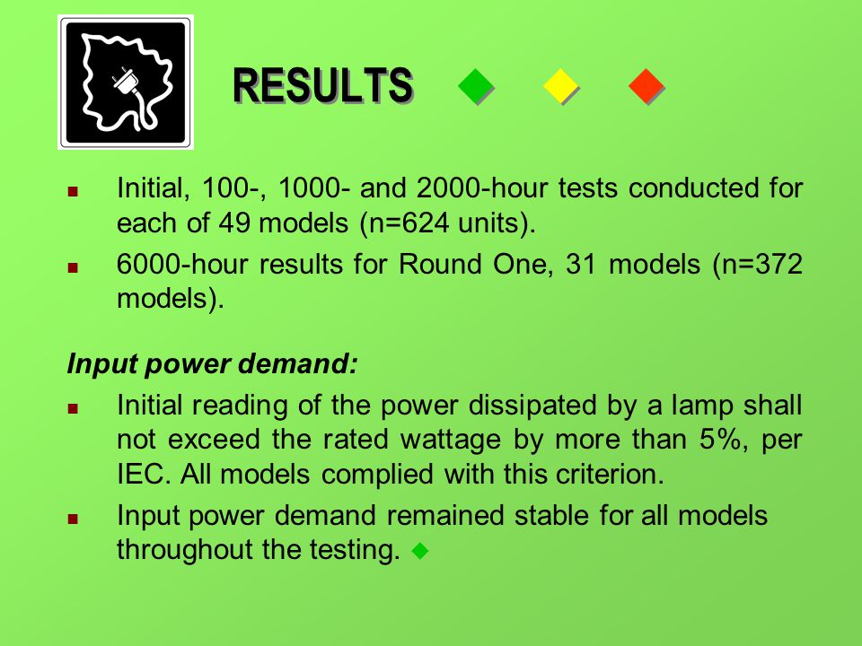 RESULTS Initial, 100-, and 2000-hour tests conducted for each of 49 models (n=624 units).