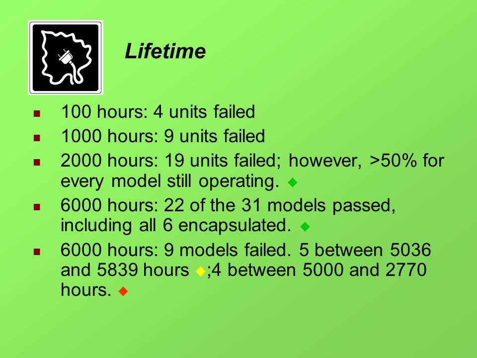 Lifetime 100 hours: 4 units failed 1000 hours: 9 units failed 2000 hours: 19 units failed; however, >50% for every model still operating.