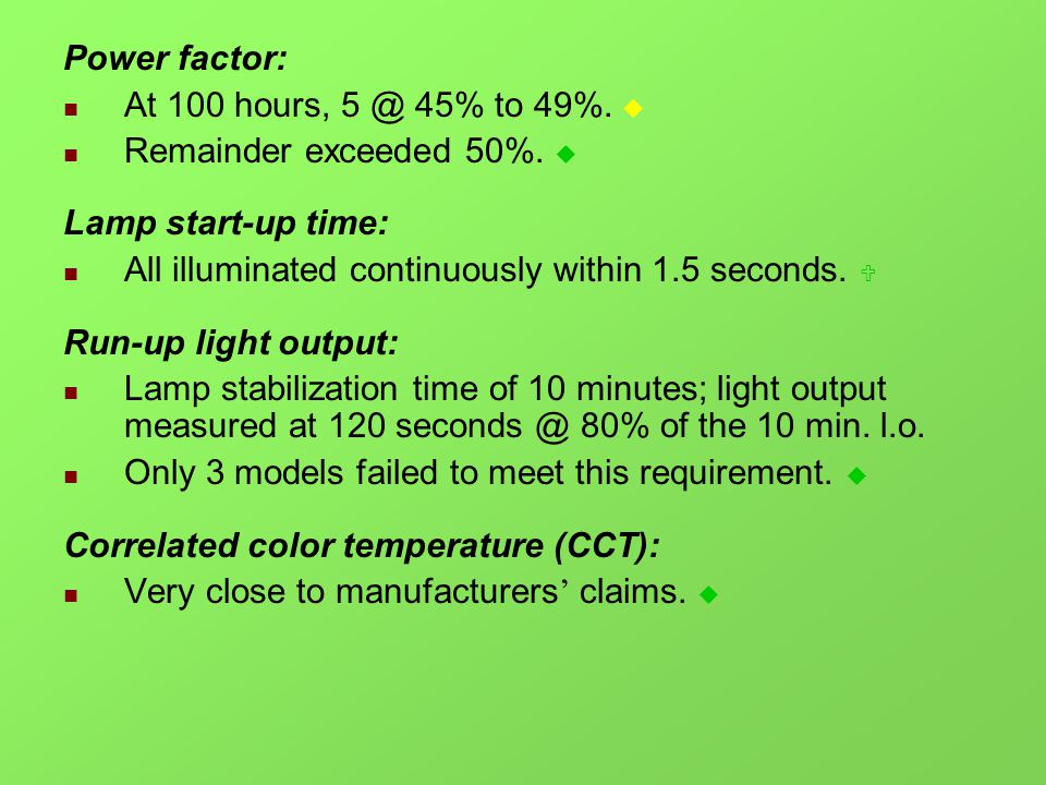 Power factor: At 100 hours, 45% to 49%. Remainder exceeded 50%.