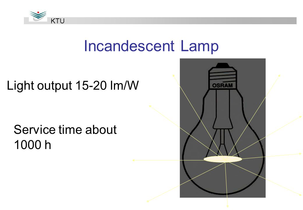 Incandescent Lamp Light output lm/W Service time about 1000 h KTU