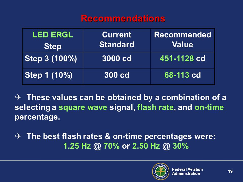Federal Aviation Administration 19 Recommendations These values can be obtained by a combination of a selecting a square wave signal, flash rate, and on-time percentage.