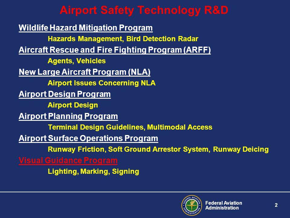 Federal Aviation Administration 2 Airport Safety Technology R&D Wildlife Hazard Mitigation Program Hazards Management, Bird Detection Radar Aircraft R