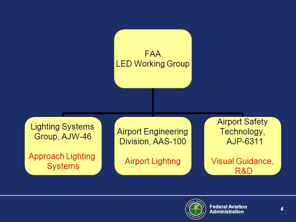 Federal Aviation Administration 4 FAA LED Working Group Lighting Systems Group, AJW-46 Approach Lighting Systems Airport Engineering Division, AAS-100 Airport Lighting Airport Safety Technology, AJP-6311 Visual Guidance, R&D