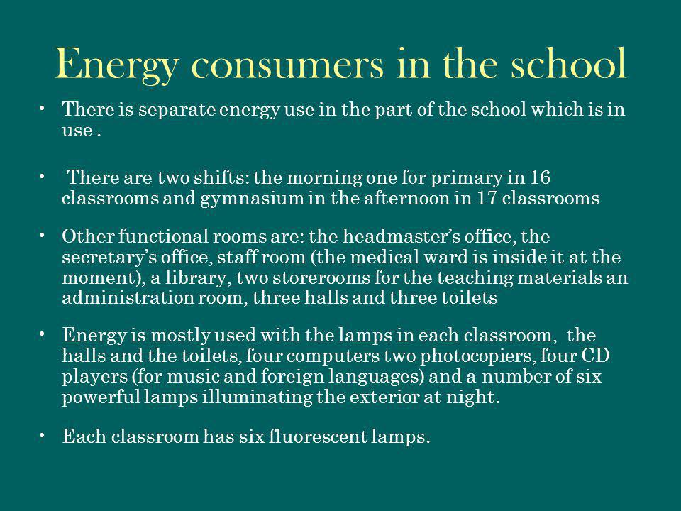 Energy consumers in the school There is separate energy use in the part of the school which is in use.