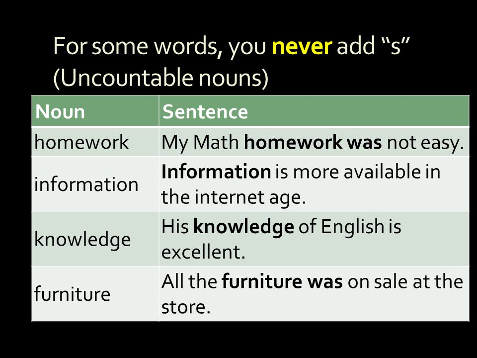For some words, you never add s (Uncountable nouns) NounSentence homeworkMy Math homework was not easy. information Information is more available in t