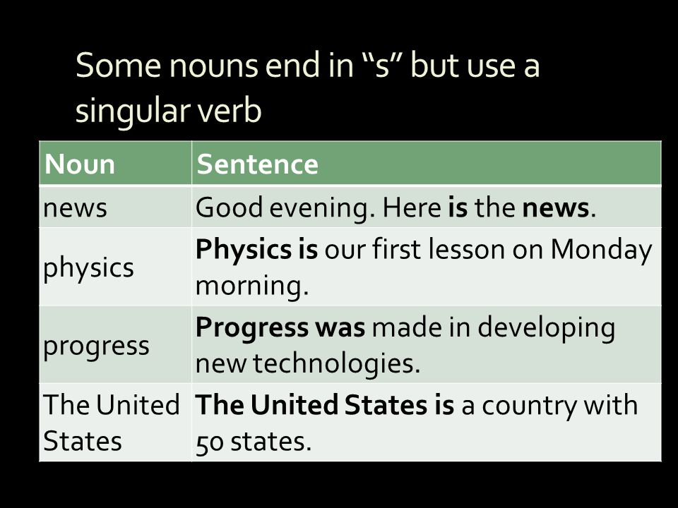 Some nouns end in s but use a singular verb NounSentence newsGood evening. Here is the news. physics Physics is our first lesson on Monday morning. pr