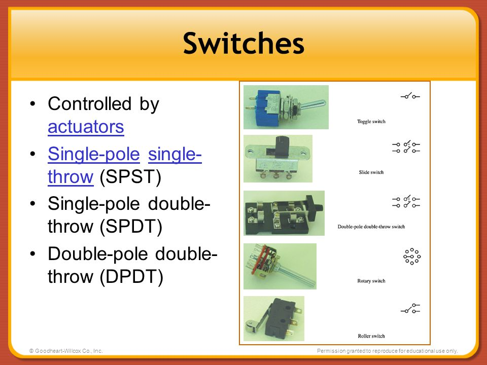 © Goodheart-Willcox Co., Inc.Permission granted to reproduce for educational use only. Switches Controlled by actuators actuators Single-pole single-