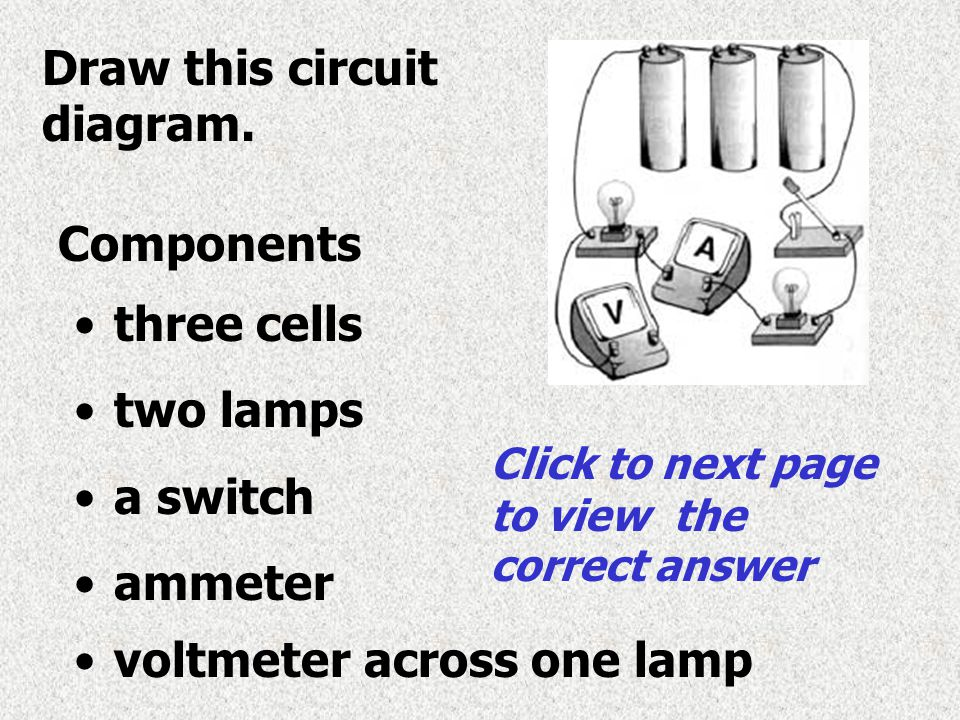 Draw this circuit diagram. three cells two lamps a switch ammeter Components voltmeter across one lamp Click to next page to view the correct answer