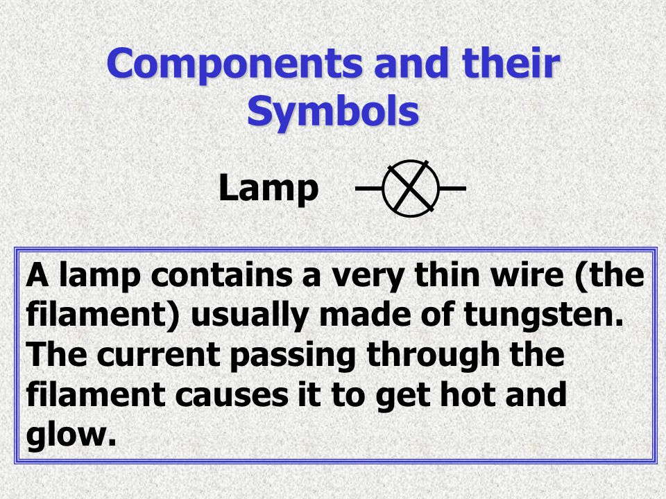 Lamp Components and their Symbols A lamp contains a very thin wire (the filament) usually made of tungsten. The current passing through the filament c