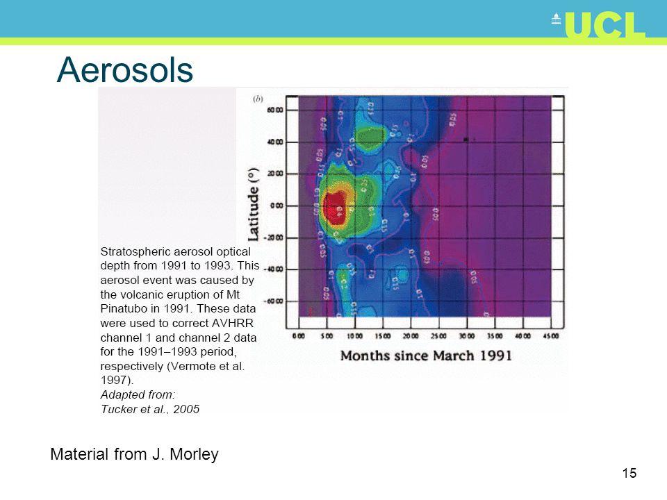 15 Aerosols Material from J. Morley
