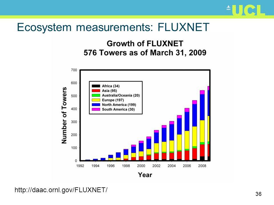36 Ecosystem measurements: FLUXNET http://daac.ornl.gov/FLUXNET/