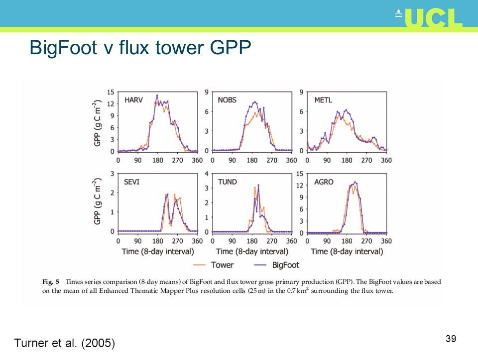 39 BigFoot v flux tower GPP Turner et al. (2005)