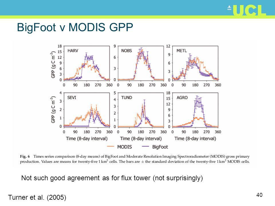 40 BigFoot v MODIS GPP Turner et al. (2005) Not such good agreement as for flux tower (not surprisingly)