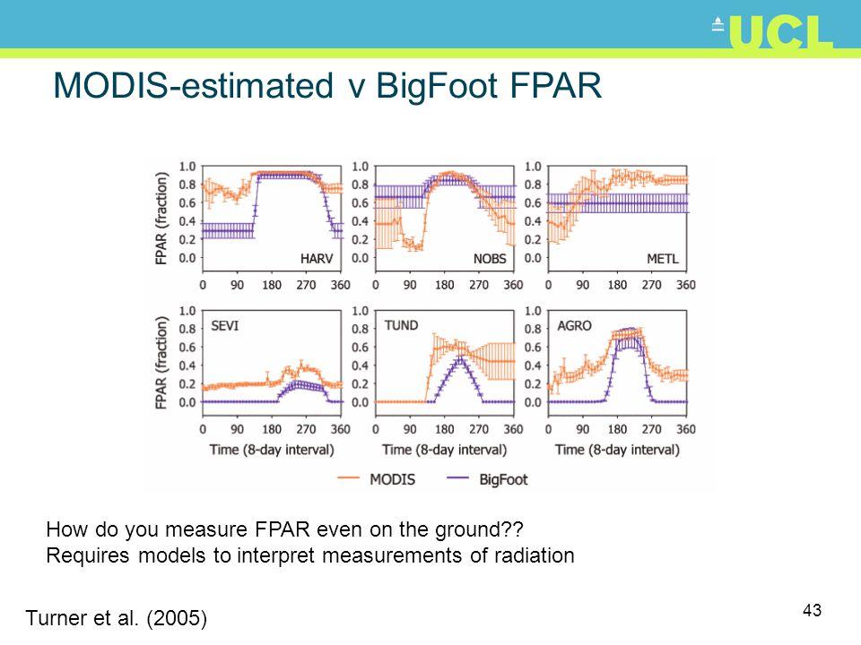 43 MODIS-estimated v BigFoot FPAR Turner et al. (2005) How do you measure FPAR even on the ground?? Requires models to interpret measurements of radia