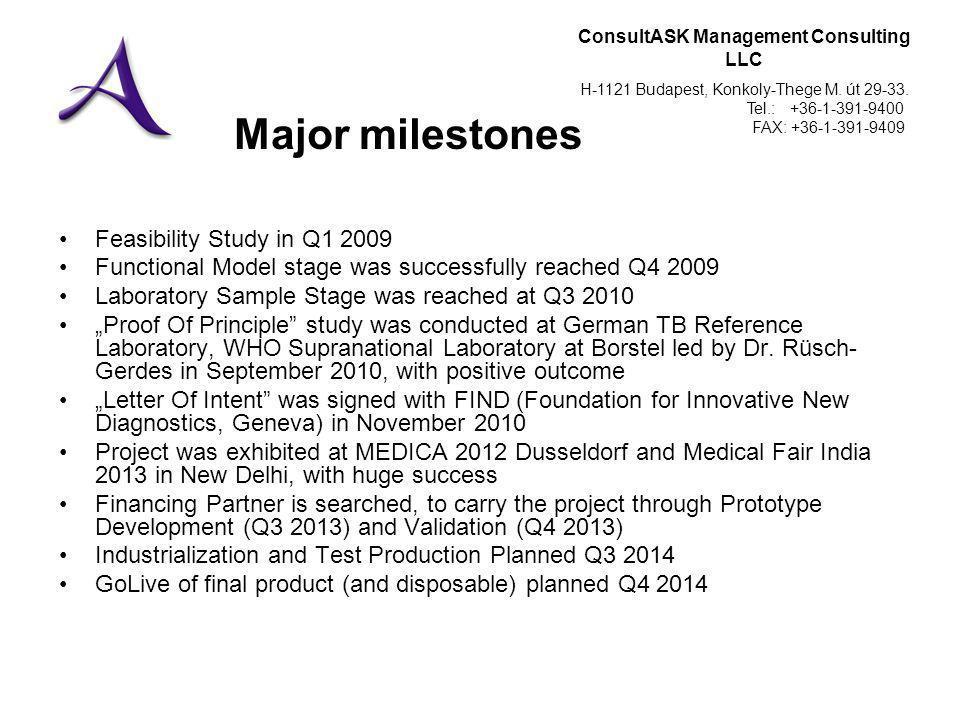 ConsultASK Management Consulting LLC H-1121 Budapest, Konkoly-Thege M. út 29-33. Tel.: +36-1-391-9400 FAX: +36-1-391-9409 Major milestones Feasibility