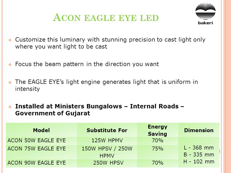 A CON EAGLE EYE LED Customize this luminary with stunning precision to cast light only where you want light to be cast Focus the beam pattern in the direction you want The EAGLE EYEs light engine generates light that is uniform in intensity Installed at Ministers Bungalows – Internal Roads – Government of Gujarat ModelSubstitute For Energy Saving Dimension ACON 50W EAGLE EYE125W HPMV70% L - 368 mm B - 335 mm H - 102 mm ACON 75W EAGLE EYE 150W HPSV / 250W HPMV 75% ACON 90W EAGLE EYE 250W HPSV70%