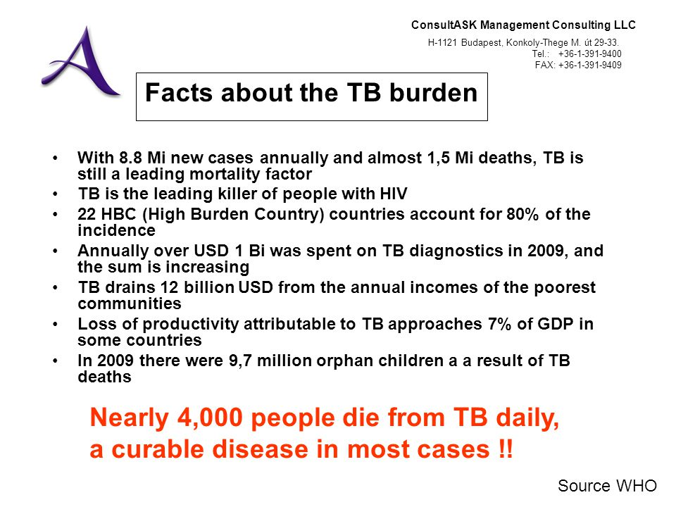 ConsultASK Management Consulting LLC H-1121 Budapest, Konkoly-Thege M. út 29-33. Tel.: +36-1-391-9400 FAX: +36-1-391-9409 Facts about the TB burden Wi
