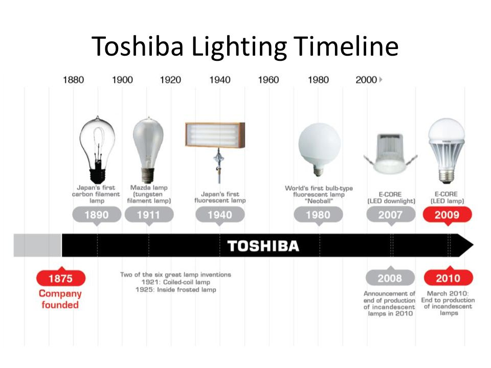 Toshiba Lighting Timeline
