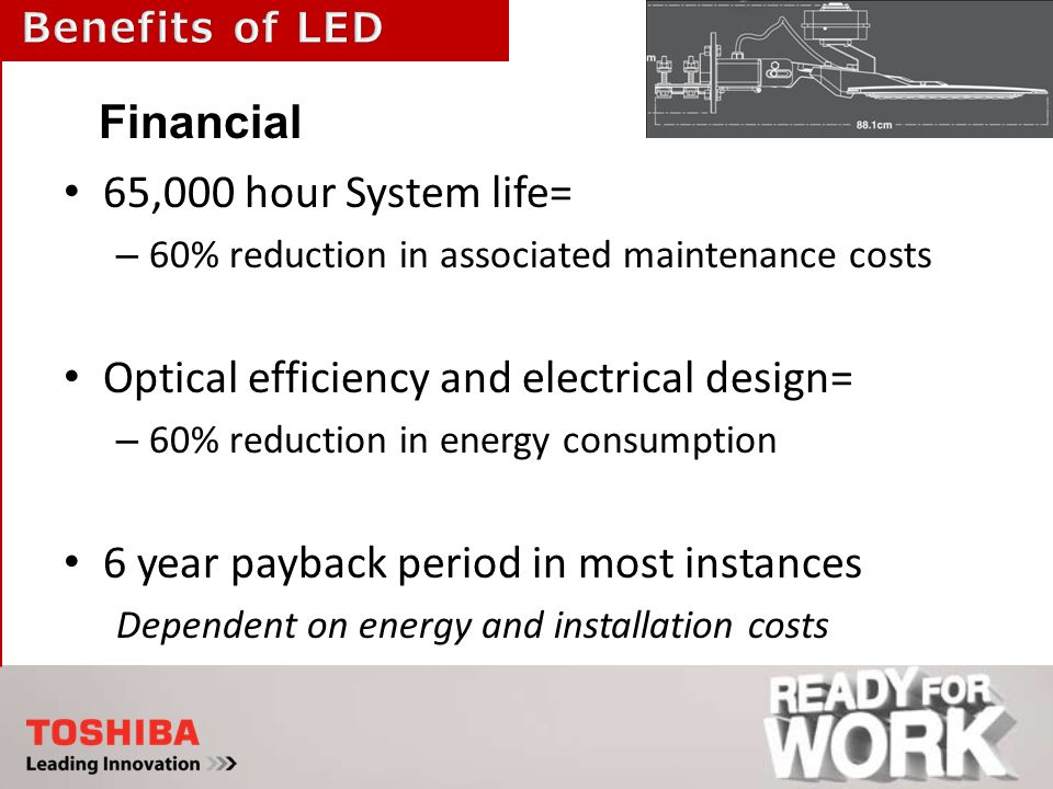 65,000 hour System life= – 60% reduction in associated maintenance costs Optical efficiency and electrical design= – 60% reduction in energy consumption 6 year payback period in most instances Dependent on energy and installation costs Financial