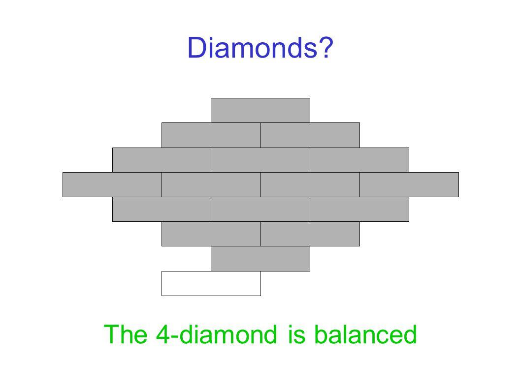 Diamonds The 4-diamond is balanced
