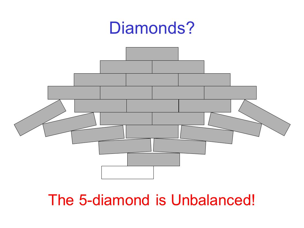 Diamonds The 5-diamond is Unbalanced!