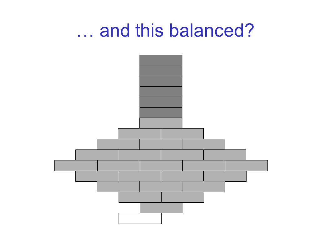 … and this balanced