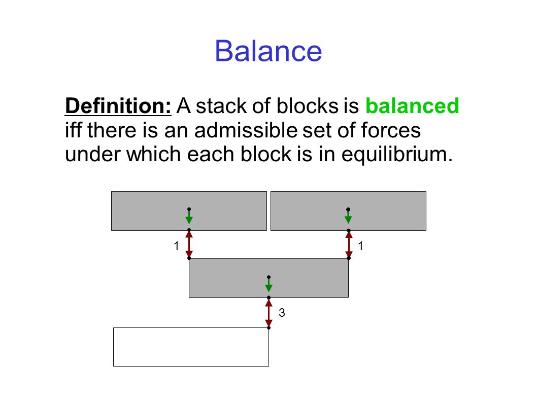 Balance Definition: A stack of blocks is balanced iff there is an admissible set of forces under which each block is in equilibrium.